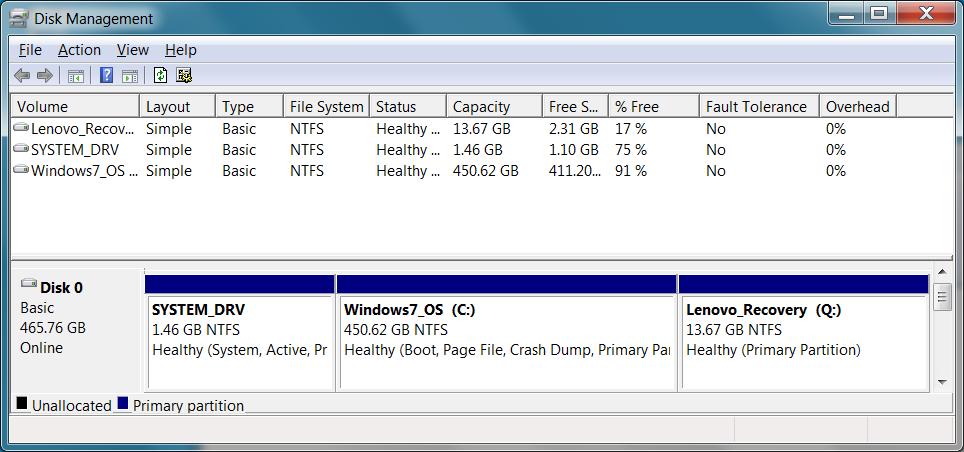 Installing Ubuntu 12 04 on Lenovo Thinkpad W530